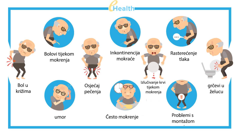 A prostatitisből az ízületek megsérülhetnek